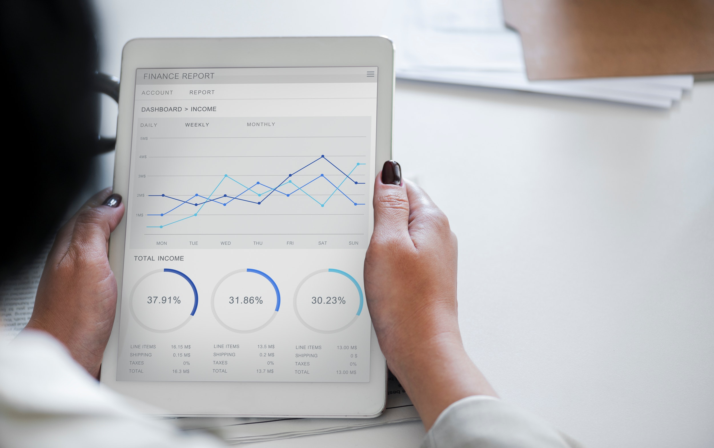 Case Study: Measuring performance with unreliable data